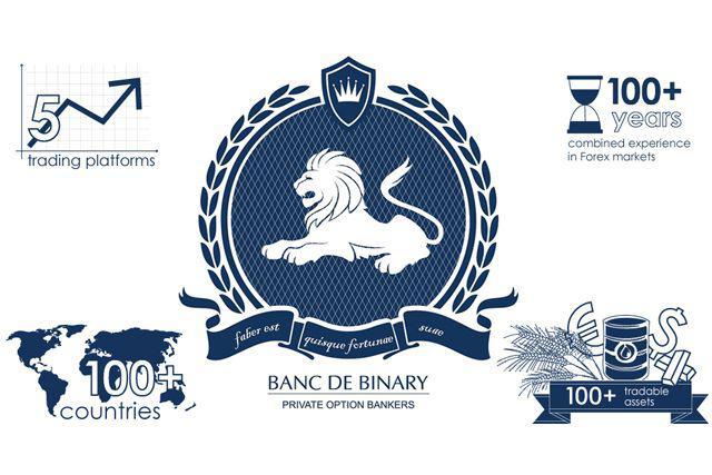 Banc de binary recensioni